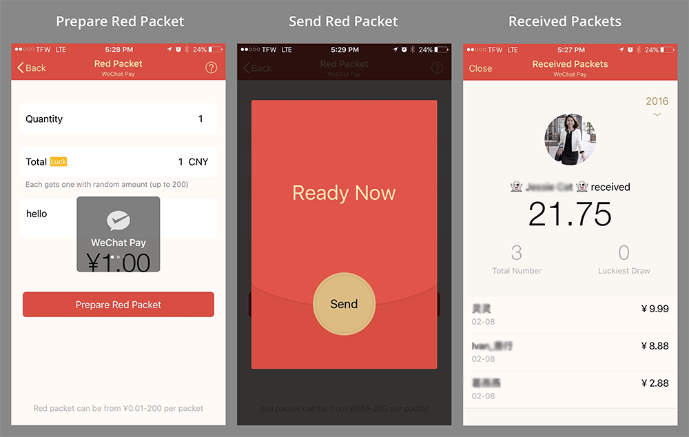 WeChat Red Packet (Credit: UX Design)